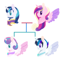 Size: 1114x1072 | Tagged: alicorn, alicorn oc, artist:onedayhm, base used, beard, bust, chest fluff, facial hair, family, family tree, female, male, oc, oc:north amore, offspring, older, older flurry heart, parent:princess cadance, parent:shining armor, parents:shiningcadance, princess cadance, princess flurry heart, safe, shining armor, shiningcadance, shipping, simple background, stallion, straight, white background