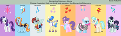 Size: 4471x1334 | Tagged: safe, artist:3d4d, artist:foxboy2015, coco pommel, coloratura, photo finish, rarity, sapphire shores, sassy saddles, suri polomare, valley glamour, earth pony, pegasus, pony, unicorn, courage, cutie mark, element of courage, element of generosity, element of honesty, element of justice, element of kindness, element of laughter, element of loyalty, element of magic, elements of harmony, elements of harmony meme, fashion, female, generosity, honesty, implied applejack, implied fluttershy, implied pinkie pie, implied rainbow dash, implied starlight glimmer, implied sunset shimmer, implied twilight sparkle, justice, kindness, laughing, loyalty, magic, mare, meme