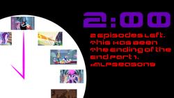 Size: 1152x648 | Tagged: safe, edit, applejack, cozy glow, discord, fluttershy, lord tirek, pinkie pie, princess celestia, princess luna, queen chrysalis, rainbow dash, rarity, spike, starlight glimmer, trixie, twilight sparkle, alicorn, earth pony, pegasus, pony, unicorn, the ending of the end, spoiler:s09e24, spoiler:s09e25, clock, illustrator, mlp s9 countdown, photoshop