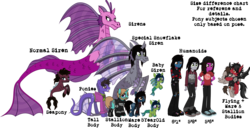Size: 5978x3054 | Tagged: safe, artist:lightningbolt, derpibooru exclusive, aria blaze, oc, oc:demon hellspawn, bat pony, earth pony, half-siren, hybrid, original species, pegasus, pony, seapony (g4), siren, snake, snake pony, undead, unicorn, zombie, zombie pony, equestria girls, angry, bob bryar, bone, boots, cap, clothes, colt, crossed arms, disguise, disguised siren, drop dead clothing, female, fins, fish tail, flying, gabe saporta, glasses, grumpy, happy, hat, height, height difference, height scale, hoodie, hug, jeans, jewelry, jordan fish, kellin quinn, looking at you, male, mikey way, necklace, oliver sykes, paint stains, pants, pete wentz, ponified, ripped jeans, scales, shirt, shoes, simple background, size chart, size comparison, size difference, stallion, standing, text, transparent background, undershirt, vector, vic fuentes