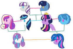 Size: 1606x1080 | Tagged: safe, artist:徐詩珮, night light, princess cadance, princess flurry heart, shining armor, spring rain, twilight sparkle, twilight velvet, oc, oc:sparkle rain, alicorn, pony, unicorn, alternate hairstyle, aunt and niece, brother and sister, cousins, crown, family, family tree, father and daughter, father and son, female, grandfather and grandchild, grandmother and grandchild, grandparents, jewelry, lesbian, magical lesbian spawn, male, mare, mother and daughter, mother and son, next generation, nightvelvet, offspring, parent:spring rain, parent:twilight sparkle, parents:springlight, rainbow power, regalia, shiningcadance, shipping, siblings, simple background, sparkle family, springlight, straight, transparent background, twilight sparkle (alicorn), uncle and niece, vector