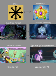 Size: 2564x3444 | Tagged: alicorn, black vine, cave of harmony, chaos, chaos star, comparison chart, cropped, discord, draconequus, edit, edited screencap, element of generosity, element of honesty, element of kindness, element of laughter, element of loyalty, element of magic, elements of harmony, everfree forest, floating, pony, safe, screencap, theory, tree, treelight sparkle, tree of harmony, twilight sparkle, twilight sparkle (alicorn), what lies beneath