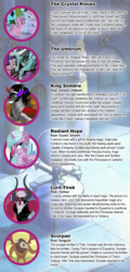 Size: 540x1128 | Tagged: artist:wolfnanaki, crystal pony, idw, king sombra, lord tirek, radiant hope, safe, scorpan, umbrum