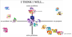 Size: 1909x978 | Tagged: alignment chart, apple bloom, applejack, changedling, changeling, cutie mark crusaders, discord, fluttershy, king thorax, maud pie, pinkie pie, princess celestia, princess ember, princess flurry heart, princess luna, rainbow dash, rarity, safe, scootaloo, spike, starlight glimmer, sunburst, sweetie belle, thorax, trixie, twilight sparkle