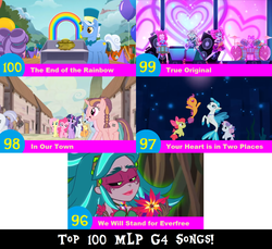 Size: 1704x1560 | Tagged: alicorn, apple bloom, applejack, artist:don2602, bowtie, classical hippogriff, cutie mark crusaders, drum kit, drums, earth pony, edit, edited screencap, equestria girls, equestria girls series, flower, fluttershy, gloriosa daisy, guitar, hat, in our town, kiwi lollipop, k-lo, legend of everfree, multiple characters, musical instrument, pegasus, petunia petals, pinkie pie, pony, postcrush, rainbow dash, rainbow roadtrip, rarity, safe, scootaloo, screencap, sea-mcs, seaponified, seapony apple bloom, seapony (g4), seapony scootaloo, seapony sweetie belle, species swap, spoiler:eqg series (season 2), spoiler:rainbow roadtrip, sunny skies, sunset's backstage pass!, sunset shimmer, supernova zap, surf and/or turf, su-z, sweetie belle, terramar, the cutie map, the end of the rainbow, top 100 mlp g4 songs, top hat, true original (song), twilight sparkle, twilight sparkle (alicorn), unicorn, we will stand for everfree, your heart is in two places