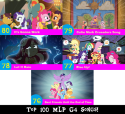 Size: 1704x1560 | Tagged: safe, artist:don2602, edit, edited screencap, screencap, apple bloom, applejack, coriander cumin, fluttershy, pinkie pie, rainbow dash, rarity, saffron masala, scootaloo, sunset shimmer, sweetie belle, twilight sparkle, alicorn, earth pony, pegasus, pony, unicorn, all bottled up, equestria girls, equestria girls series, let it rain, spice up your life, the show stoppers, spoiler:eqg series (season 2), best friends until the end of time, clothes, cutie mark crusaders, cutie mark crusaders song, eyes closed, it's gonna work, notebook, pyramid, rise up, speech bubble, thunderstorm, top 100 mlp g4 songs, twilight sparkle (alicorn)