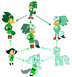 Size: 1702x1820 | Tagged: safe, artist:alexeigribanov, lyra heartstrings, buttercup (powerpuff girls), crossover, fusion, fusion diagram, hexafusion, jet the hawk, simple background, sonic the hedgehog (series), the powerpuff girls, transparent background
