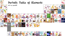 Size: 9000x4990 | Tagged: safe, alternate version, artist:joycall6, edit, applejack, big macintosh, daring do, derpy hooves, dj pon-3, fluttershy, minuette, moondancer, pinkie pie, princess celestia, princess luna, rainbow dash, rarity, shining armor, silver spoon, spitfire, sunset shimmer, trixie, twilight sparkle, vinyl scratch, oc, oc:fausticorn, alicorn, bat pony, earth pony, pegasus, pony, seagull, unicorn, series:joycall6's periodic table, :>, :o, :p, absurd resolution, aircraft, aluminium, aluminum, anatomy, ancient egypt, antimony, apple (company) coffee, argentum, argon, arsenic, aurum, baguette, balloon, banana, bananalestia, barium, baseball, baseball bat, bat ponified, battery, beaker, beatnik rarity, bedroom eyes, beret, beryl, beryllium, bipedal, blushing, boron, borosillicate glass, brain, bread, bromine, bucket, bust, c:, cable, cadmium, caesium, calcium, capacitor, car, carbon, carrying, catalytic converter, cd, cerium, cesium, chemistry, chibi, chlorine, chromium, cigarette, circuit, circuit board, clothes, cloud, cloudy, cobalt, coca-cola, coin, companion cube, computer, cooking, cooking pot, cooling tower, copper, crossover, crying, cuprum, cut, cute, cute little fangs, cutefire, cutelestia, dashabetes, derpabetes, diamond, diatrixes, diode, doormat, drink, dysprosium, egyptian, eiffel tower, electric guitar, electronics, erbium, euro, european central bank, europium, eyes closed, f-15 eagle, fangs, female, ferrum, fertilizer, fiber optic, film, fireworks, floating, floating wings, fluorine, flutterbat, flying, food, gadolinium, gallium, gem, germanium, giantess, glass, glasses, glassware, glow, glowstick, gold, guitar, hafnium, hard drive, hat, hatless, headphones, heart, helium, holmium, hoof hold, hydrogen, hypercar, indium, injured, integrated circuit, intestines, iodine, iridium, iron, jackabetes, jet, jet engine, jet plane, kalium, krypton, lab coat, laboratory glassware, lanthanum, laser, lauren faust, leaf, levitation, licking, licking lips, light, lightbulb, lighter, lights, literal silver spoon, lithium, looking at you, loupe, lunabetes, lutetium, mac, macro, magic, magnesium, magnet, male, manganese, mare, mask, match, mclaren, mclaren mp4-12c, meter bar, microchip, microphone, milk, minubetes, missing accessory, molybdenum, monitor, mouth hold, mri, mri scanner, mug, nails, natrium, neodymium, neon, nickel, night, night vision, nightcap, niko (oneshot), niobium, nitrogen, nuclear power plant, ocean, oil platform, oil rig, one eye closed, oneshot, open mouth, operation, optical fiber, osmium, oxygen, oxygen mask, oxygen tank, palladium, pan, parody, pcb, pen, periodic table, pet scan, pharaoh, phosphorus, pink-mane celestia, plane, planet, platinum, png, poison, portal (valve), portal gun, portrait, positron emission tomography, potassium, power plant, printed ciruit board, promethium (element), prone, pun, race swap, raribetes, respirator, rhenium, rhodium, riding, role reversal, rubidium, ruthenium, safety goggles, salt, saltpeter, samarium, scandium, science, scissors, selenium, semiconductor, shampoo, shears, shyabetes, silicon, silver, silverware, simple background, singing, sitting, sky, sleepy, smiling, smoke, smoking, soda, soda can, sodium, solar panel, solder, soldering, soldering iron, south korea, speaker, sports, sr-71 blackbird, stainless steel, stallion, stannum, stars, stibium, strontium, sulfur, sulphur, sun, supercar, surgery, surgical mask, sweater, sweet dreams fuel, swimming, swimming pool, tangible heavenly object, tantalum, tantalum capacitor, technetium, telekinesis, telescope, television, tellurium, terbium, test card, that pony sure loves gems, then watch her balloons lift her up to the sky, this will end in death, this will end in tears, this will end in tears and/or death, tin, titanium, to the moon, tongue out, tool, toothbrush, toothpaste, torch, transparent background, tungsten, twilight sparkle (alicorn), underwater, vanadium, vehicle, wafer, wall of tags, weapons-grade cute, when you see it, wind turbine, wind turbine generator, windmill, window, wings, wink, wires, wolfram, wolframium, wrench, x-ray, x-ray picture, xenon, you had one job, yttrium, zinc, zirconium