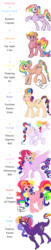 Size: 1236x6018 | Tagged: alicorn, applejack, artist:candyclumsy, artist:multi-commer, comic:the great big fusion, eyelashes, eyeshadow, fluttershy, fusion, hair bun, hybrid, makeup, merge, oc, oc:empress eternal party, oc:excellent pasture eclair, oc:fluttering zap apple pie, oc:princess glimmering ball, oc:princess supreme ball, oc:queen all nighter, oc:rainbow cupcake, oc:zap apple cake, pegasus, pinkie pie, princess ember, rainbow dash, rarity, safe, starlight glimmer, sunset shimmer, twilight sparkle