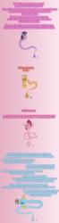 Size: 504x1903 | Tagged: safe, artist:verve, applejack, pinkie pie, rainbow dash, twilight sparkle, alicorn, earth pony, genie, genie pony, pegasus, pony, ain't never had friends like us, ask, bottle, comic, female, gradient background, mare, pixel art, tumblr, twilight sparkle (alicorn)