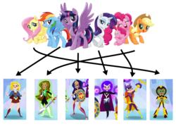 Size: 1900x1360 | Tagged: safe, applejack, fluttershy, pinkie pie, rainbow dash, rarity, twilight sparkle, alicorn, pony, /co/, batgirl, bumblebee, comparison, dc comics, dc superhero girls, green lantern, mane six, supergirl, twilight sparkle (alicorn), wonder woman, zatanna