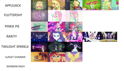 Size: 7216x4144 | Tagged: absurd res, applejack, coinky-dink world, dog, edit, eqg summertime shorts, equestria girls, equestria girls series, five to nine, fluttershy, implied rainbow dash, life is a runway, mad twience, music video, my past is not today, op has a point, pinkie pie, rarity, safe, sci-twi, shake things up!, so much more to me, spike, spike the regular dog, sunset shimmer, the other side, twilight sparkle