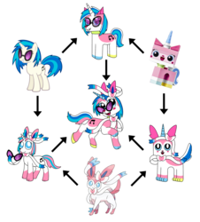 Size: 2400x2657 | Tagged: safe, artist:toonskribblez, dj pon-3, vinyl scratch, sylveon, crossover, fusion, fusion diagram, hexafusion, lego, pokémon, the lego movie, unikitty