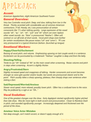 Size: 1500x2015 | Tagged: accent, applejack, earth pony, female, mare, pony, safe, simple background, solo, text, the pony machine learning project