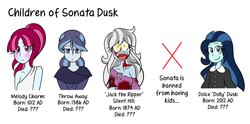 Size: 2340x1160 | Tagged: safe, artist:carouselunique, artist:jake heritagu, oc, oc only, oc:dolly dusk, oc:melody charm, oc:silent hill, oc:throw away, comic:aria's archives, equestria girls, blood, jack the ripper, offspring, parent:chancellor neighsay, parent:sonata dusk, parents:neighsaynota, simple background, white background