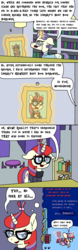 Size: 750x2400 | Tagged: artist:bjdazzle, book, bookshelf, canterlot library, chibi, comic, female, first folio, flashback, glasses, hanging, librarian, magic, mare, moondancer, nail, picture, picture frame, pony, pure unfiltered evil, revenge, sabotage, saddle bag, safe, season 9 retirement party, spoiler:s09e05, teary eyes, telekinesis, theft, the point of no return, twilight sparkle, unicorn