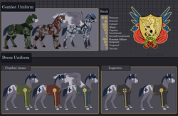 Size: 1500x979 | Tagged: armor, army, artist:basiliskfree, clothes, concept art, earth pony, pegasus, safe, soldier, unicorn, uniform
