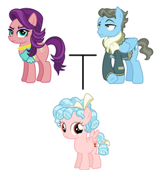 Size: 570x581 | Tagged: safe, cozy glow, spoiled rich, wind rider, earth pony, pegasus, pony, cozybetes, cute, family tree, female, headcanon, male, mare
