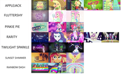 Size: 1280x766 | Tagged: safe, edit, edited screencap, screencap, applejack, fluttershy, pinkie pie, rainbow dash, rarity, sci-twi, spike, spike the regular dog, sunset shimmer, twilight sparkle, dog, coinky-dink world, eqg summertime shorts, equestria girls, equestria girls series, five to nine, life is a runway, mad twience, my past is not today, run to break free, shake things up!, so much more to me, the other side, spoiler:eqg series (season 2), female, male, music video, smiling