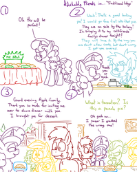 Size: 1280x1611 | Tagged: safe, artist:adorkabletwilightandfriends, apple bloom, applejack, big macintosh, granny smith, sugar belle, oc, oc:ellen, earth pony, pony, unicorn, comic:adorkable twilight and friends, adorkable, adorkable friends, apple, apple pie, blushing, comic, cute, dessert, dinner, dork, embarrassed, female, food, funny, grocery store, humor, male, peach pie, pie, straight, this will not end well