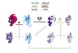 Size: 1210x828 | Tagged: artist:applespaceart, family tree, female, lesbian, magical lesbian spawn, maud pie, oc, offspring, parent:maud pie, parent:rarity, parents:rarimaud, parents:rarixie, parents:tempestrix, parent:tempest shadow, parent:trixie, rarimaud, rarity, rarixie, safe, shipping, tempestrix, tempest shadow, trixie