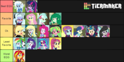 Size: 936x467 | Tagged: applejack, bon bon, derpy hooves, dj pon-3, equestria girls, equestria girls (movie), equestria girls series, fluttershy, forgotten friendship, friendship games, humane five, humane seven, humane six, indigo zap, lemon zest, lyra heartstrings, octavia melody, op has an opinion, opinion, op is a duck, op is trying to start shit, pinkie pie, rainbow dash, rainbow rocks, rarity, safe, sci-twi, shadow five, sour sweet, sugarcoat, sunny flare, sunset shimmer, sweetie drops, tier list, tiermaker, trixie, twilight sparkle, unpopular opinion, unpopular opinions, vinyl scratch, wallflower blush