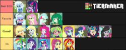 Size: 936x374 | Tagged: applejack, bon bon, derpy hooves, dj pon-3, equestria girls, equestria girls (movie), equestria girls series, fluttershy, forgotten friendship, friendship games, humane five, humane seven, humane six, indigo zap, lemon zest, lyra heartstrings, octavia melody, opinion, pinkie pie, rainbow dash, rainbow rocks, rarity, safe, sci-twi, shadow five, sour sweet, sugarcoat, sunny flare, sunset shimmer, sweetie drops, tier list, tiermaker, trixie, twilight sparkle, vinyl scratch, wallflower blush