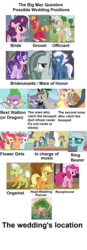 Size: 764x2204 | Tagged: safe, edit, edited screencap, screencap, apple bloom, applejack, big macintosh, discord, fluttershy, granny smith, marble pie, maud pie, mayor mare, mudbriar, night glider, ocellus, pinkie pie, rarity, scootaloo, spike, starlight glimmer, sugar belle, sweetie belle, toe-tapper, torch song, alicorn, changedling, changeling, draconequus, dragon, earth pony, pegasus, pony, unicorn, the big mac question, spoiler:s09e23, apple tree, bride, bridesmaid, cutie mark crusaders, groom, intertwined trees, marriage, pear tree, ponytones, text, theory, tree, wedding, winged spike