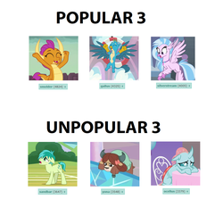 Size: 1132x1096 | Tagged: derpibooru, gallus, happy, meta, ocellus, op is a duck, op is wrong, sad, safe, sandbar, silverstream, smolder, student six, tags, yona