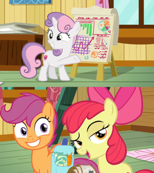 Size: 1592x1790 | Tagged: safe, edit, edited screencap, screencap, apple bloom, scootaloo, sweetie belle, growing up is hard to do, spoiler:s09e22, carrot, chart, clubhouse, comic, crate, crusaders clubhouse, cutie mark crusaders, easel, excited, fancy mathematics, food, graph, grid, horseshoes, ladder, math, pie chart, saddle bag, screencap comic, smiling, smirk, snack, snacks, ticket, tickets