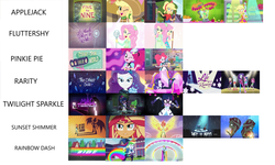 Size: 1280x766 | Tagged: safe, edit, edited screencap, screencap, applejack, fluttershy, pinkie pie, rainbow dash, rarity, sci-twi, spike, spike the regular dog, sunset shimmer, twilight sparkle, dog, coinky-dink world, eqg summertime shorts, equestria girls, equestria girls series, five to nine, let it rain, life is a runway, mad twience, my past is not today, run to break free, shake things up!, so much more to me, the other side, spoiler:eqg series (season 2), music video