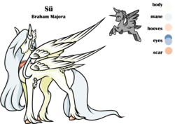 Size: 1024x724 | Tagged: alicorn, artist:oneiria-fylakas, braham, female, multiple wings, oc, oc only, oc:sü, original species, reference sheet, safe, seraph, seraphicorn, simple background, solo, transparent background
