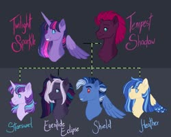 Size: 1024x820 | Tagged: safe, artist:azure-art-wave, tempest shadow, twilight sparkle, oc, oc:eventide eclipse, oc:heather, oc:shield, oc:starswirl, pegasus, pony, unicorn, female, lesbian, magical lesbian spawn, mare, offspring, parent:flash sentry, parent:tempest shadow, parent:twilight sparkle, parents:flashlight, parents:tempestlight, shipping, tempestlight