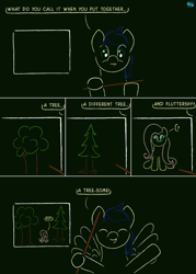 Size: 650x910 | Tagged: safe, artist:quint-t-w, fluttershy, oc, oc:silly words, pegasus, pony, chalkboard, dark background, dialogue, embarrassed, looking at you, old art, pine tree, pointer, pun, question mark, simple background, tree