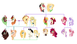 Size: 1280x734 | Tagged: safe, artist:xanonymousmxrcyx, apple bloom, applejack, autumn blaze, big macintosh, bright mac, cherry jubilee, cinder glow, diamond tiara, pear butter, prince blueblood, summer flare, oc, oc:buttercup, oc:cortland cider, oc:maraschino cherry, oc:phoenix amber, oc:silvern fern, oc:sterling silverblood, oc:sugarbee apple, oc:sweet caramel, oc:teardrop gem, earth pony, hybrid, kirin, pony, autumnjack, base used, bluejack, brightbutter, cherrymac, cinderblaze, diamondbloom, family tree, female, halo, interspecies offspring, lesbian, magical lesbian spawn, male, offspring, parent:apple bloom, parent:applejack, parent:autumn blaze, parent:big macintosh, parent:cherry jubilee, parent:cinder glow, parent:diamond tiara, parent:prince blueblood, parents:autumnjack, parents:bluejack, parents:cherrymac, parents:diamondbloom, shipping, simple background, straight, transparent background