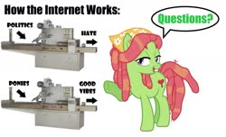 Size: 1831x1115 | Tagged: safe, artist:90sigma, edit, editor:leonidus, vector edit, tree hugger, earth pony, pony, arrows, diagram, hair net, hate, internet, machine, meme, simple background, solo, text, vector, white background