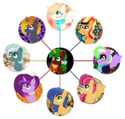 Size: 1280x1216 | Tagged: safe, artist:razorbladetheunicron, oc, oc only, oc:ash, oc:coast shelline, oc:gust clock, oc:lanoga, oc:molasses curry, oc:razor blade, oc:rocky, oc:scoop, oc:splatter patter, bat, earth pony, pegasus, pony, unicorn, beach, bow, clock, clothes, coin, colored horn, facial markings, female, fire, flower, flower in hair, food, gradient eyes, gradient mane, group, hair bow, headband, honeycomb (structure), horn, ice cream, jacket, jewelry, mare, necklace, pencil, pencil behind ear, scarf, simple background, splatoon, sticker, toothpick, transparent background