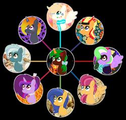 Size: 1280x1216 | Tagged: safe, artist:razorbladetheunicron, honeycomb, oc, oc only, oc:ash, oc:coast shelline, oc:gust clock, oc:lanoga, oc:molasses curry, oc:razor blade, oc:rocky, oc:scoop, oc:splatter patter, bat, earth pony, pegasus, pony, unicorn, beach, bow, clock, clothes, coin, colored horn, face markings, facial markings, female, fire, flower, flower in hair, food, gradient eyes, gradient mane, group, hair bow, headband, horn, ice cream, jacket, jewelry, mare, necklace, pencil, pencil behind ear, scarf, simple background, splatoon, sticker, toothpick, transparent background