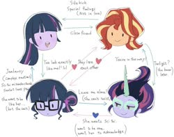 Size: 998x788 | Tagged: safe, artist:5mmumm5, sci-twi, sunset shimmer, twilight sparkle, equestria girls, female, lesbian, midnight sparkle, relationship tree, scitwishimmer, shipping, sunsetsparkle