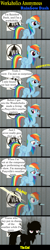 Size: 960x4760 | Tagged: safe, artist:lister-of-smeg, rainbow dash, pony, comic:workaholics anonymous, comic, lightning, microphone, solo