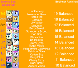 Size: 1763x1529 | Tagged: safe, edit, edited screencap, editor:jaredking203, screencap, auburn vision, berry blend, berry bliss, berry sweet, bon bon, caramel, cherry cola, cherry fizzy, cotton sky, doctor whooves, huckleberry, lily, lily valley, linky, mercury, minuette, mochaccino, november rain, peppermint goldylinks, rainbow stars, rare find, shoeshine, star hunter, starry eyes (character), strawberry scoop, sugar maple, sweetie drops, time turner, earth pony, pegasus, pony, unicorn, background pony, female, friendship student, male, mare, stallion