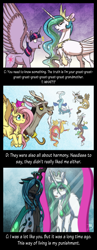 Size: 750x1941 | Tagged: safe, artist:inuhoshi-to-darkpen, discord, fluttershy, princess celestia, queen chrysalis, twilight sparkle, alicorn, changeling, changeling queen, draconequus, pegasus, chest fluff, ear fluff, female, headcanon, headcanon denied, hoof fluff, mirror, open mouth, twilight sparkle (alicorn)