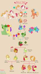 Size: 2100x3750 | Tagged: safe, artist:jackiebloom, apple bloom, apple spice, applejack, applejack (g1), applejack (g3), aunt orange, baby apple delight, big macintosh, braeburn, bright mac, daddy apple delight, granny smith, mommy apple delight, mosely orange, pear butter, uncle orange, oc:maria ann smith, donkey, earth pony, hybrid, mule, pony, apple delight family, apple family member, apple pie (g2), candy apple (g3), family tree, female, g1, g2, g3, g4, male, mare, stallion