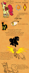 Size: 1024x2596 | Tagged: safe, artist:lionpatriot, apple bloom, earth pony, pony, alternate timeline, alternate universe, artificial wings, augmented, braid, braided ponytail, burn scar, cutie mark, eyepatch, female, fire, fire magic, flying, gauntlet, jewelry, magic, magic wings, necklace, older, older apple bloom, saddle, scar, silhouette, story included, tack, valkyrie, wings