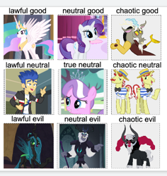 Size: 377x399 | Tagged: safe, discord, flash sentry, lord tirek, princess celestia, queen chrysalis, rarity, storm king, alicorn, centaur, changeling, changeling queen, draconequus, earth pony, unicorn, equestria girls, my little pony: the movie, alignment chart, bowtie, clothes, female, hat
