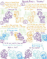 Size: 4779x6013 | Tagged: safe, artist:adorkabletwilightandfriends, starlight glimmer, oc, oc:cindy, oc:ellen, oc:tim, earth pony, pony, unicorn, comic:adorkable twilight and friends, adorkable, adorkable friends, butt, checkstand, clothes, comic, cute, dork, eyes on the prize, freckles, glasses, greeting, grocery store, happy, humor, jeans, joke, joking, orientation, pants, plot, store, supermarket, training, walking, welcoming, work