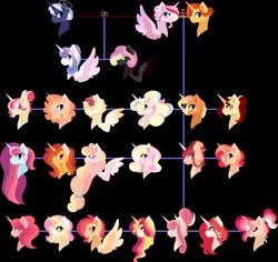 Size: 3748x3540 | Tagged: safe, artist:fuxebuxe, princess cadance, princess flurry heart, princess skyla, shining armor, sunburst, oc, oc:burning passion, oc:courtship arrangement, oc:dusty rose, oc:extravagant flare, oc:hot stuff, oc:love potion, oc:mixed signals, oc:morning warmth, oc:passion fruit, oc:pastel starburst, oc:power pizzazz dynamix, oc:rosey road, oc:shining note, oc:spicy affair, oc:sunny haze, oc:sweet heart, oc:throbbing heart, oc:true bond, oc:unrequitted love, base used, family tree, female, male, offspring, older, older flurry heart, parent:princess cadance, parent:shining armor, parent:sunburst, parents:shiningcadance, parents:sundence, shipping, simple background, straight, sundence, transparent background