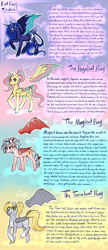 Size: 3893x9006 | Tagged: safe, artist:snowballflo, cozy glow, derpy hooves, fluttershy, princess luna, alicorn, bat pony, bat pony alicorn, pony, alternate hairstyle, bat ponified, bat wings, bow, chest fluff, comic, cozybat, cute, derpabetes, derpybat, ethereal mane, eyeshadow, female, filly, flutterbat, freckles, hair bow, headcanon, horn, leonine tail, lore, lunabat, makeup, mare, markings, open mouth, race swap, raised hoof, raised leg, redesign, shyabates, shyabetes, starry mane, unshorn fetlocks, wings