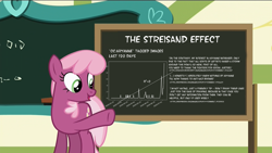 Size: 1920x1080 | Tagged: safe, edit, edited screencap, screencap, cheerilee, earth pony, pony, derpibooru, the end of derpibooru, censorship, chalkboard, debate in the comments, female, implied oc, mare, meta