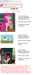 Size: 784x1783 | Tagged: safe, edit, screencap, bon bon, cherries jubilee, cherry jubilee, pinkie pie, sweetie drops, party pooped, the last roundup, three's a crowd, autism, bathroom, caption, cropped, desperation, discovery family logo, dodge junction, female, fertilizer, joke, lauren faust, meta, need to pee, omorashi, outhouse, poop, potty dance, potty emergency, potty time, solo, text, toilet, towel, trotting, trotting in place, twitter, watch out for that door, word of faust